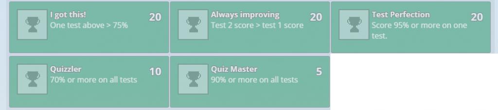 Aaron's Tests